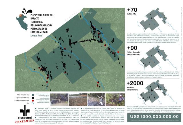 Infografía-Impactos-Petroleros-L192_F-640x440