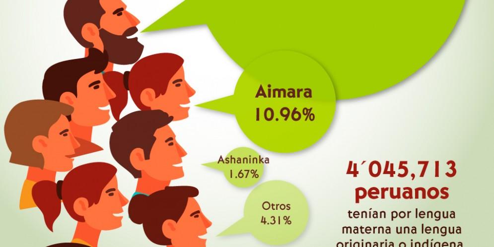 Infografía | Cuatro lenguas indígenas están en peligro de desaparecer