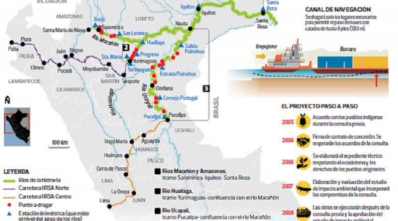 Fuente: Asociación Peruana de Agentes Marítimos