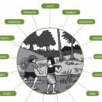 Valores del Tajimat Pujut o Buen Vivir del pueblo Awajún. Captura de uno de los capítulos de la publicación