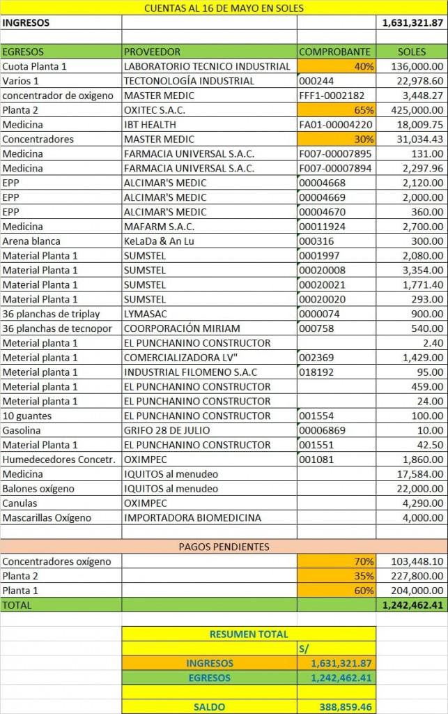 Informe detallado emitido desde el Vicariato. Foto: Vicariato de Iquitos