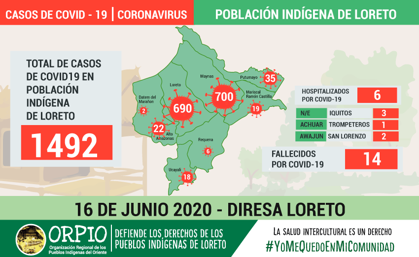 A solicitud de ORPIO, DIRESA-Loreto confirma contagio de 1492 indígenas de Loreto, con 14 víctimas mortales
