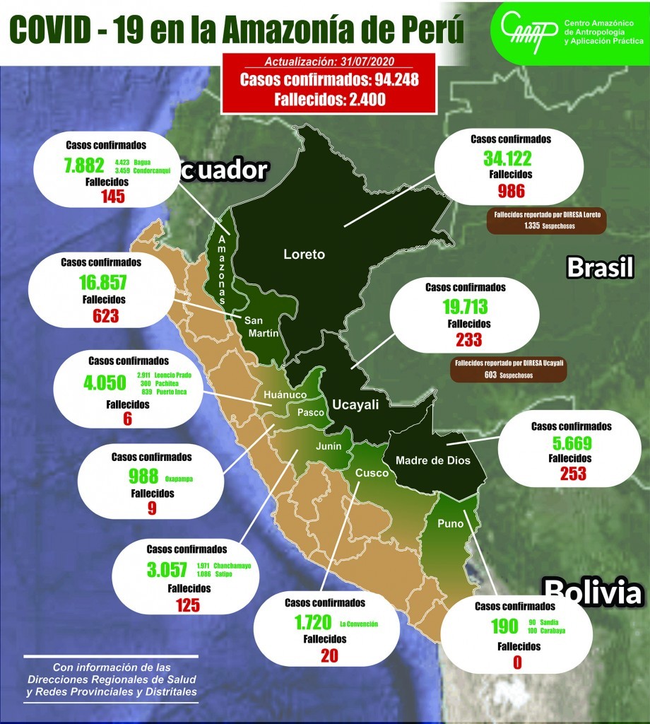Mapeo por regiones del 31 de julio de 2020. Foto: CAAAP
