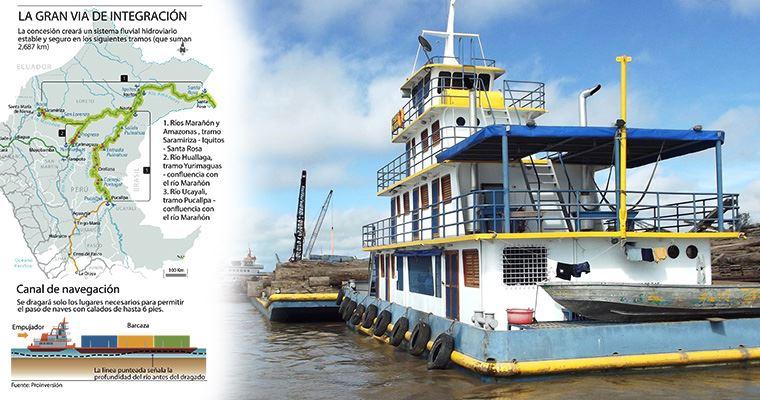 Personajes vinculados al Club de la Construcción detrás de licitación de la Hidrovía Amazónica