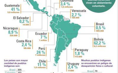 Una quinta parte de los indígenas de Latinoamérica se mantienen ocultos