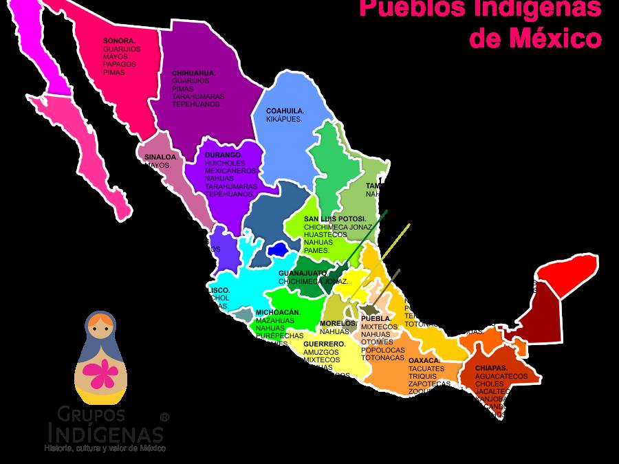 México no consulta a las comunidades indígenas